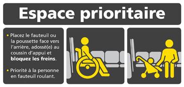 Espace prioritaire aux personnes en fauteuil roulant