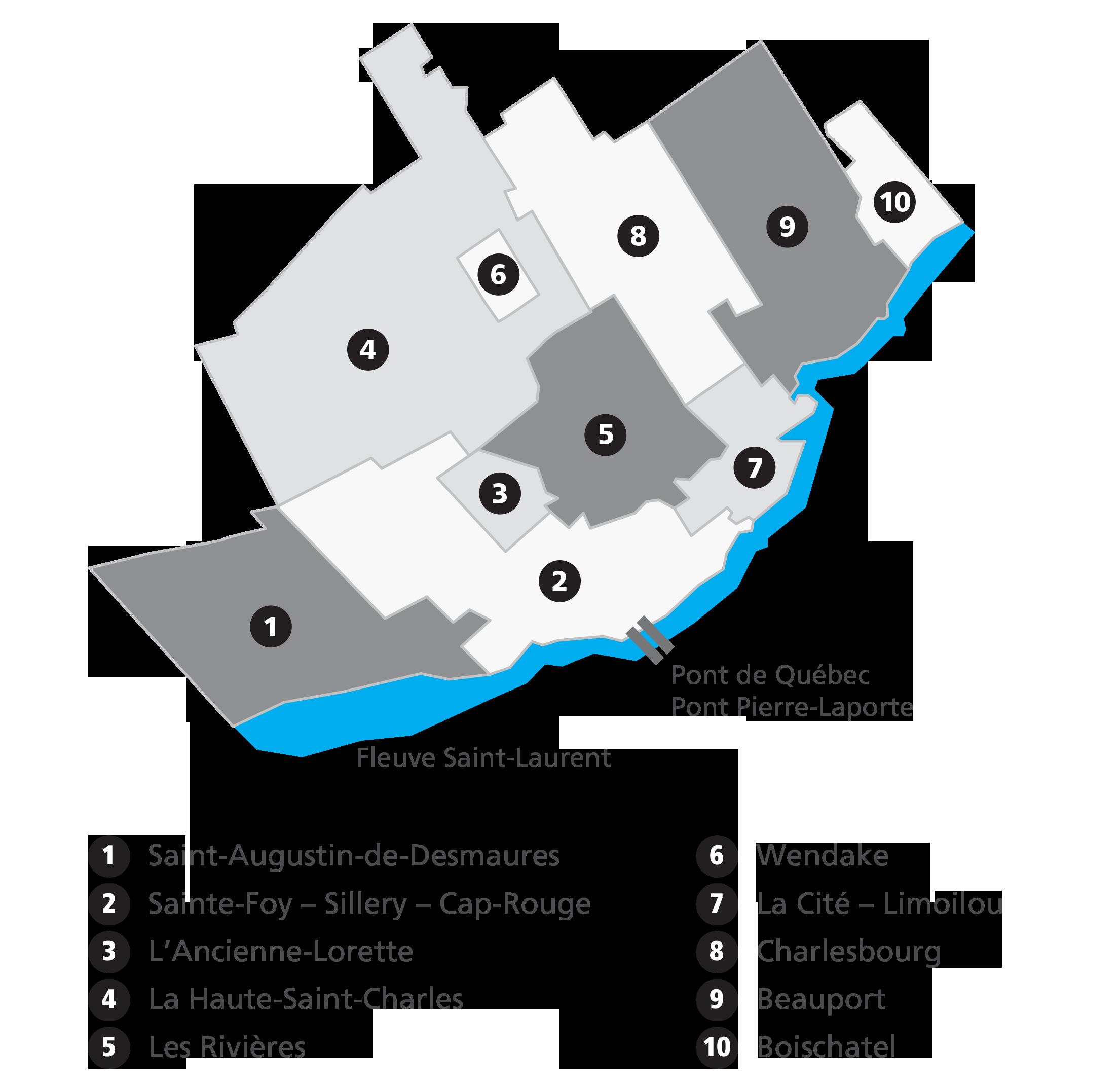 Territoire RTC