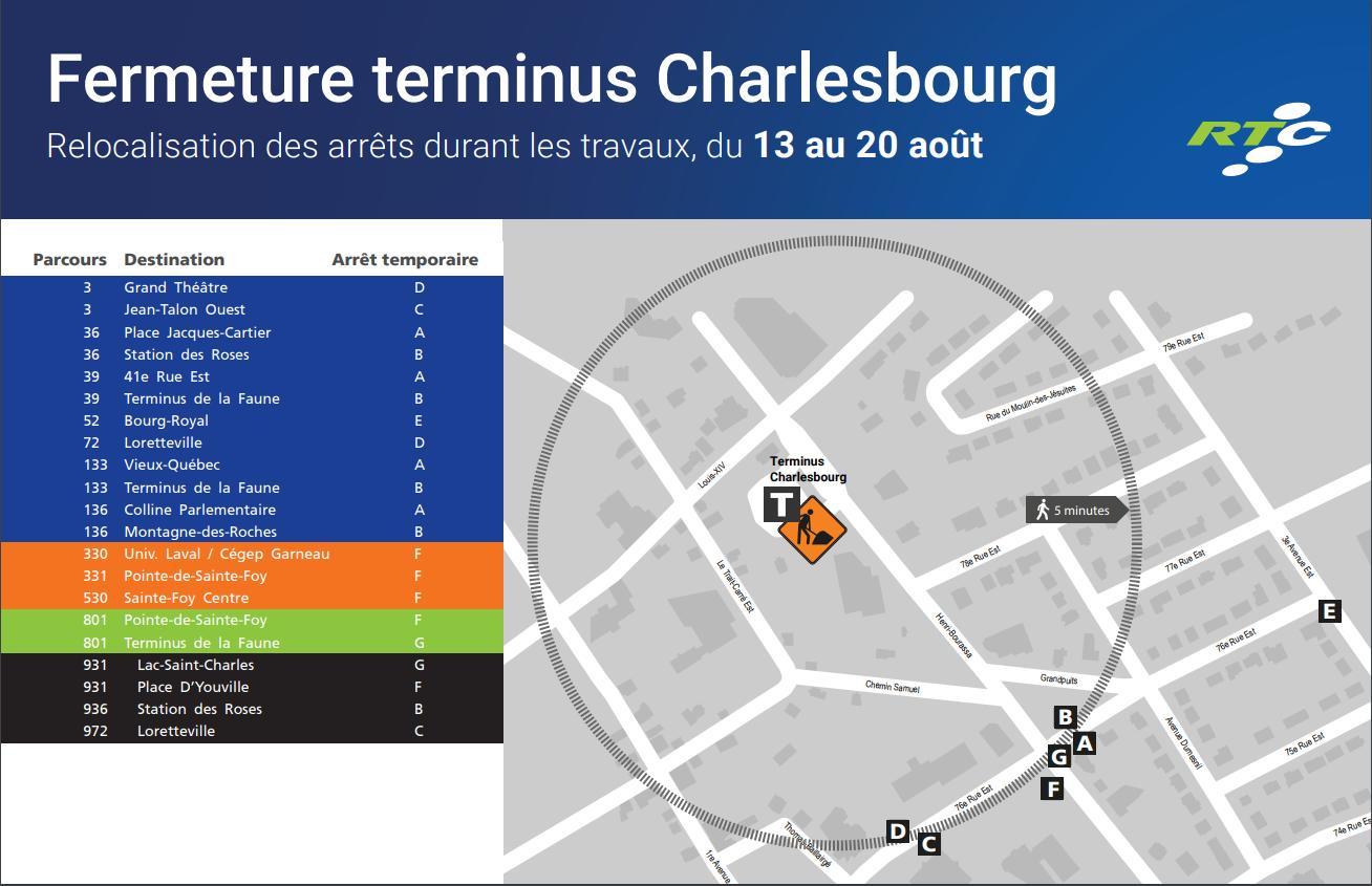 Fermeture du terminus Charlesbourg